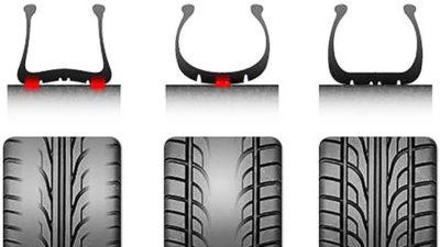 как измерить протектор шин