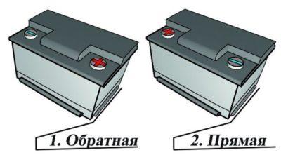 нива шевроле аккумулятор полярность