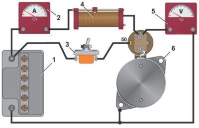 подключение генератора ваз 2106