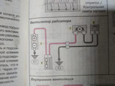 при какой температуре включается вентилятор на гранте