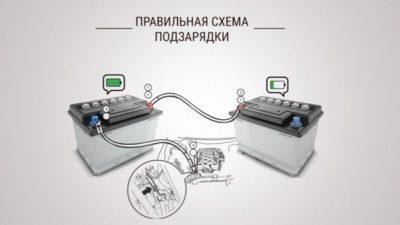 как правильно заряжать акб авто