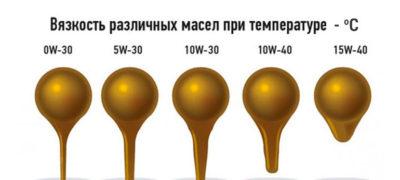 как уменьшить расход масла